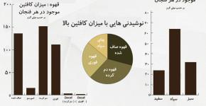 Coffee_vs_Tea-Infographic