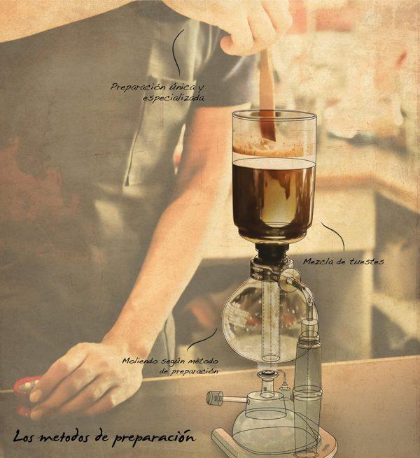 سیفون از روشهای دستی تهیه قهوه