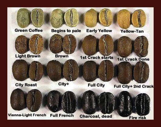 درجات روست قهوه