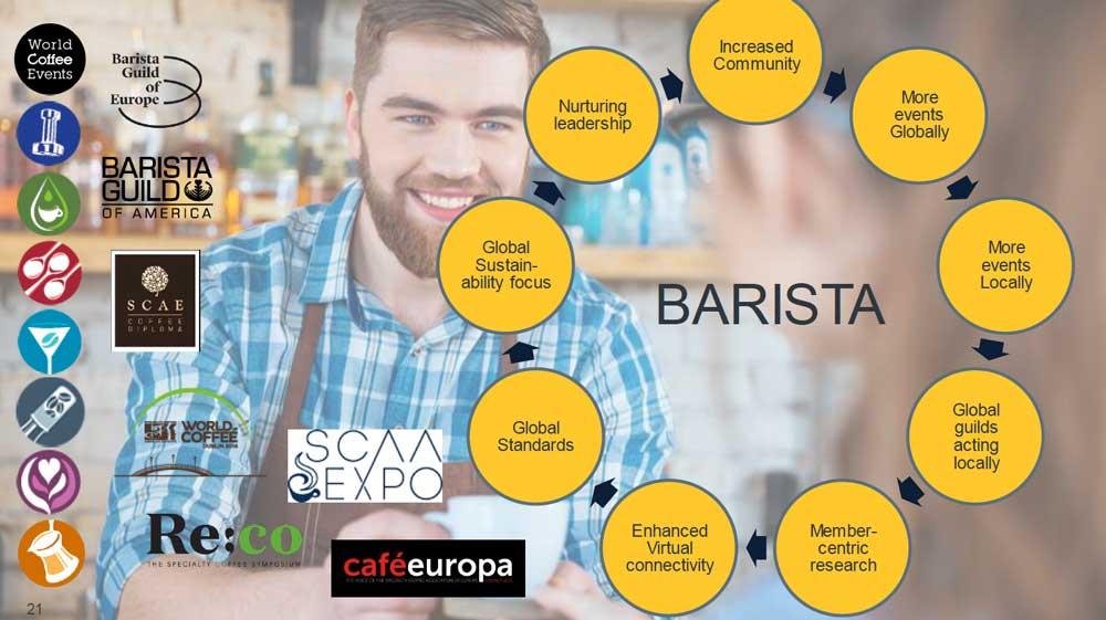 طرح ادغام انجمن قهوه تخصصی اروپا و آمریکا