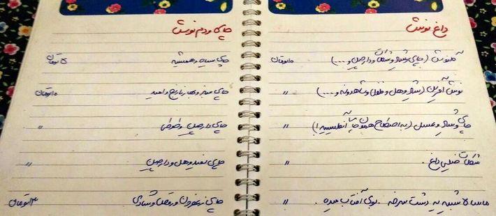 منوی کافه فارسی انگلیسی آیکافی