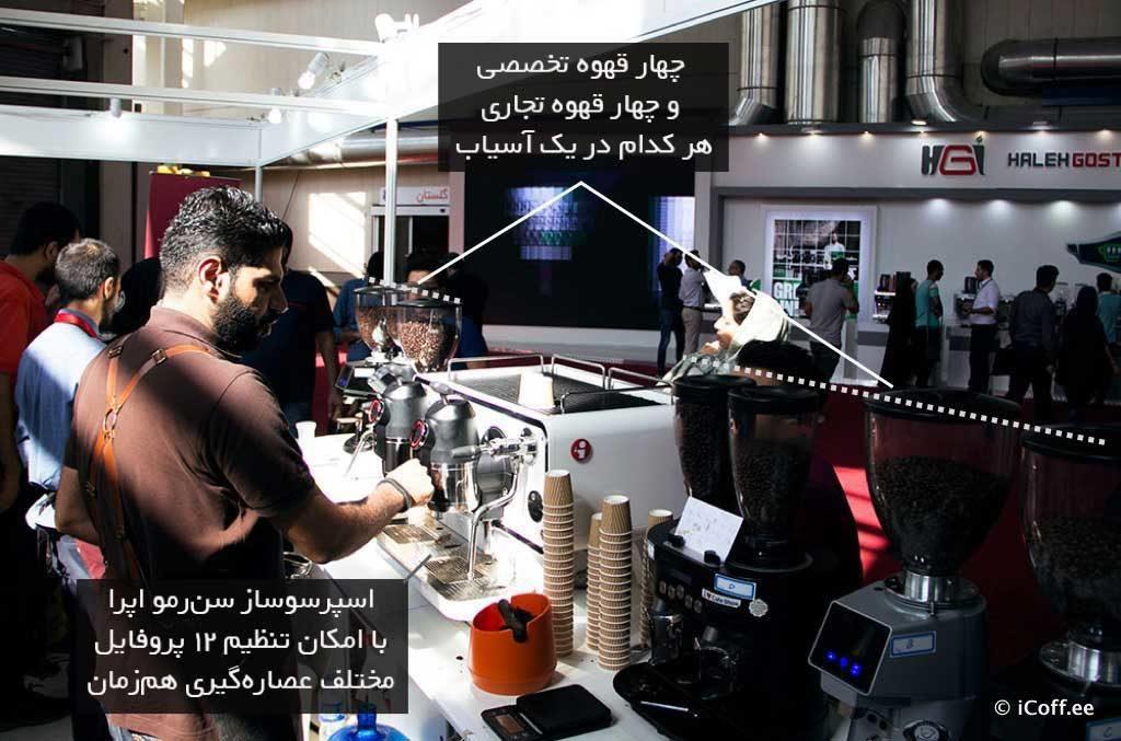 پروژه ذائقهسنجی قهوه آیکافی