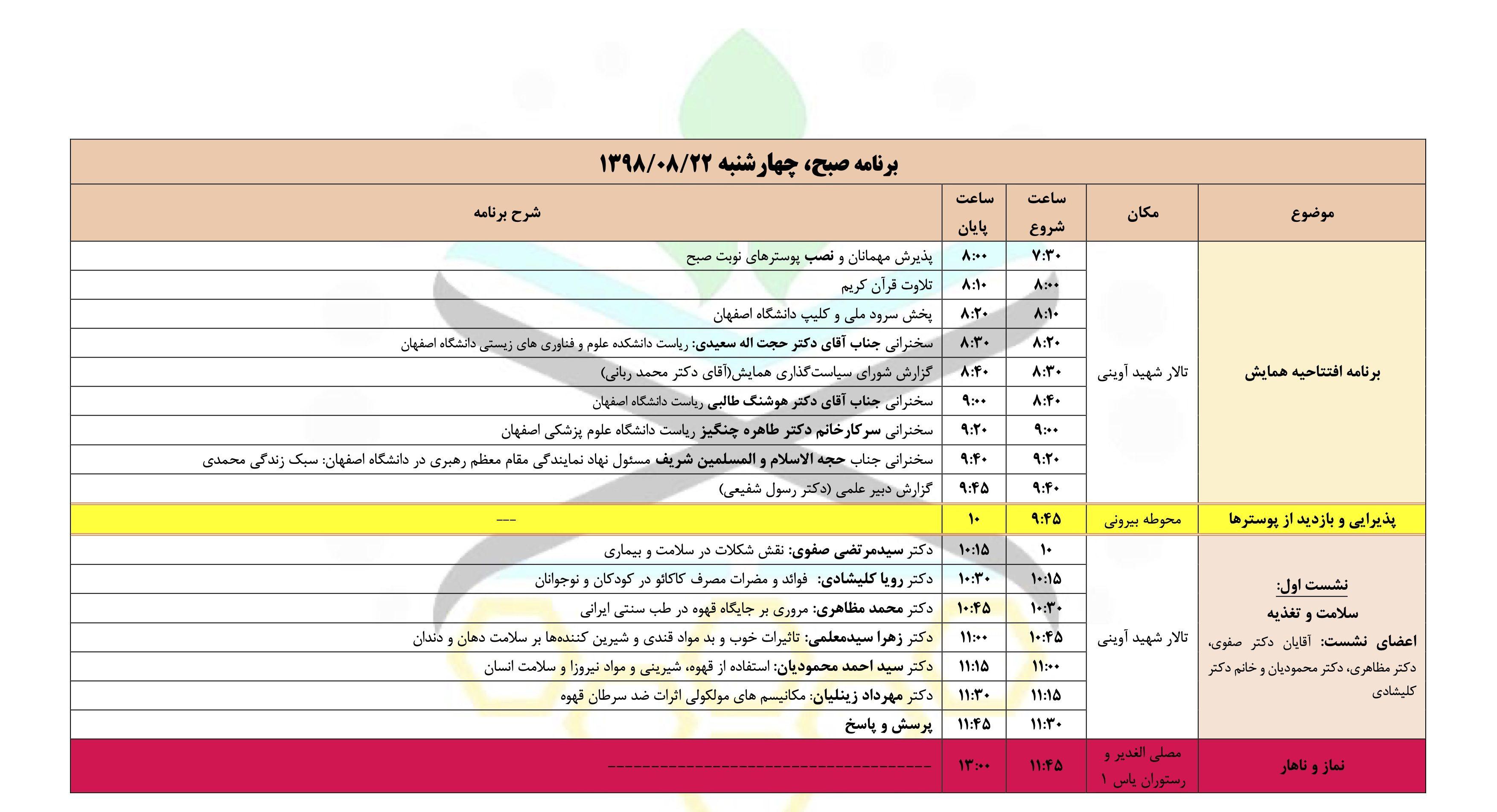 همایش قهوه اصفهان