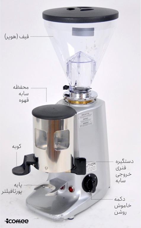 آسیاب دوزردار قهوه